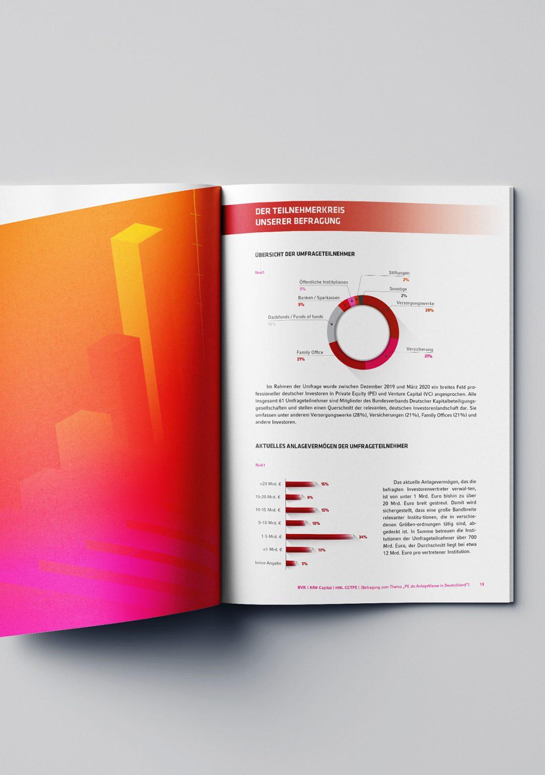 freelancer-fuer-grafikdesign-referenzen-diagrame